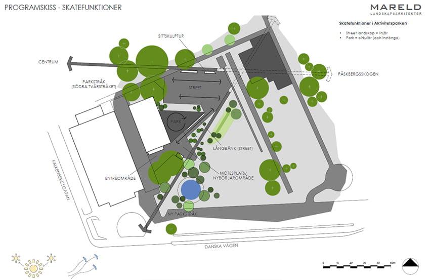 En skiss på hur Varberg skatepark kan komma att se ut, framtagen av Mareld Landskapsarkitekter.